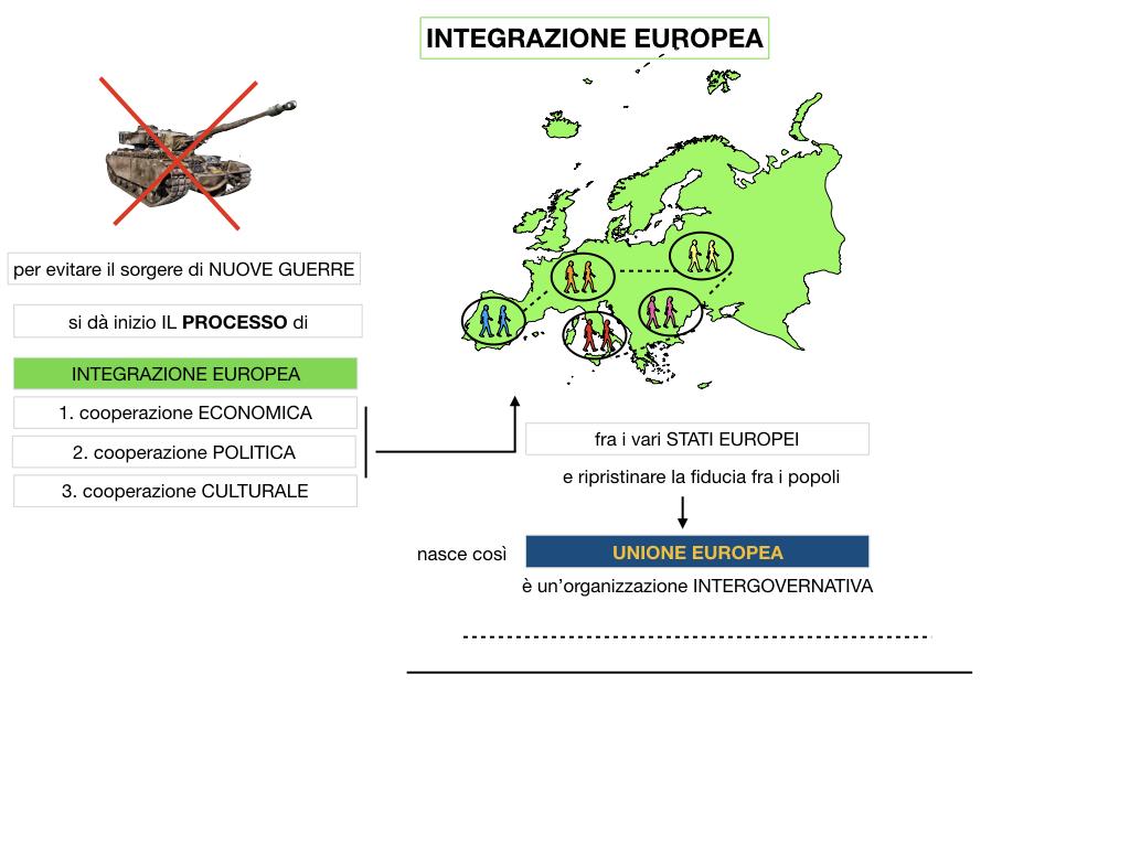 1. GEOGRAFIA_UNIONE EUROPEA_SIMULAZIONE.033