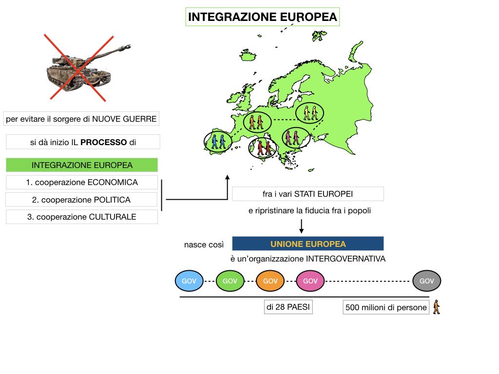 1. GEOGRAFIA_UNIONE EUROPEA_SIMULAZIONE.036