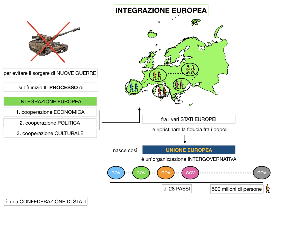1. GEOGRAFIA_UNIONE EUROPEA_SIMULAZIONE.037