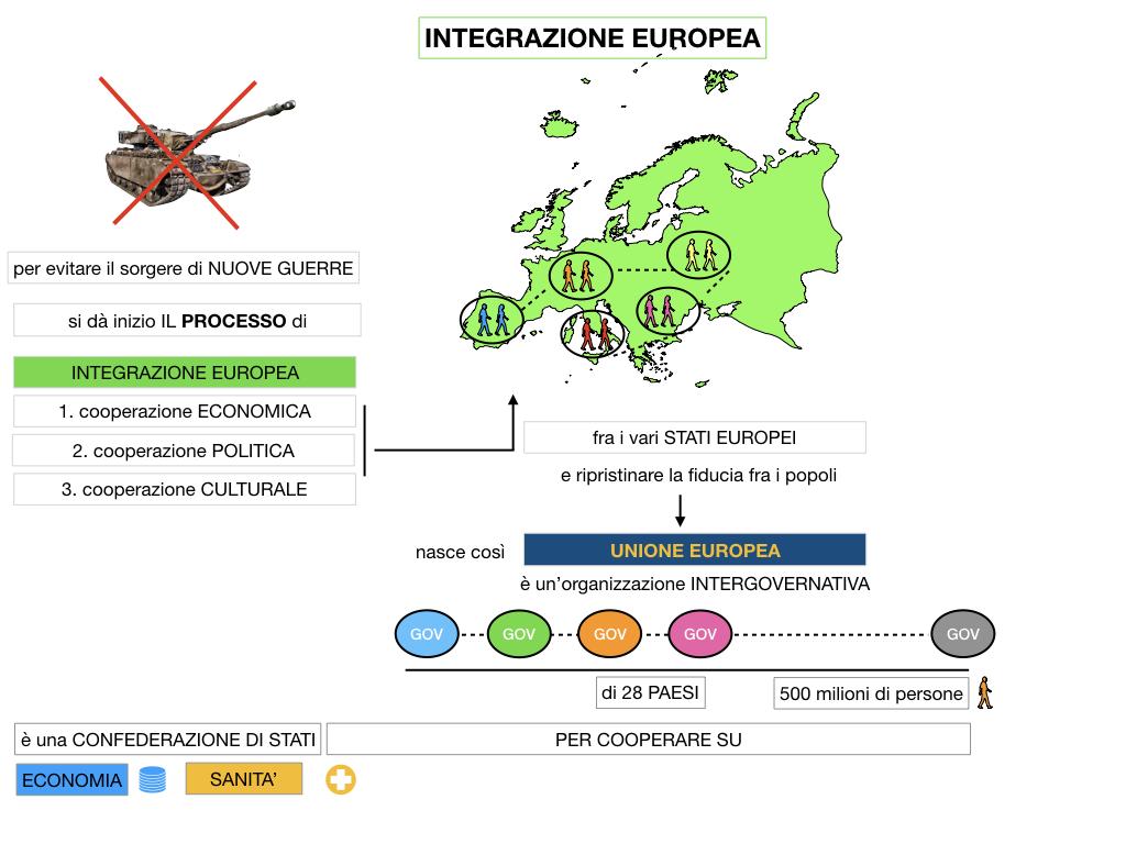 1. GEOGRAFIA_UNIONE EUROPEA_SIMULAZIONE.040