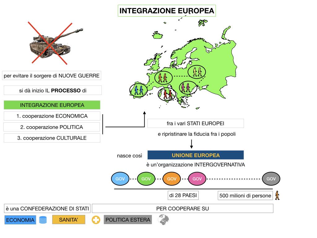 1. GEOGRAFIA_UNIONE EUROPEA_SIMULAZIONE.041