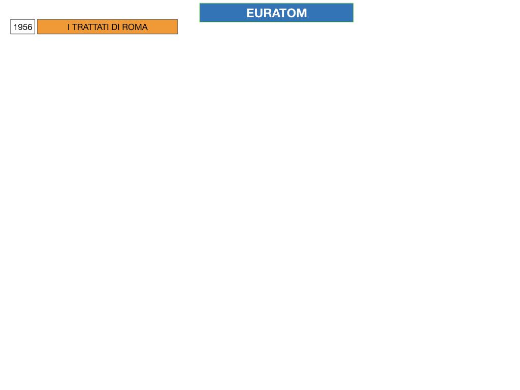 1. GEOGRAFIA_UNIONE EUROPEA_SIMULAZIONE.076
