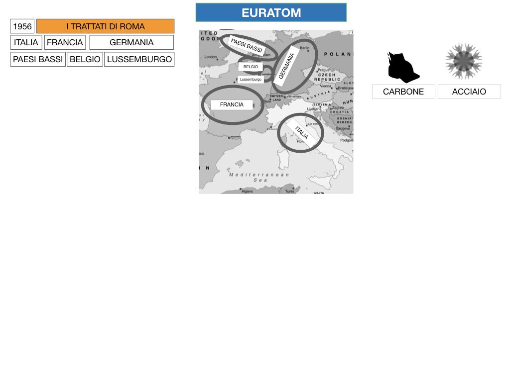 1. GEOGRAFIA_UNIONE EUROPEA_SIMULAZIONE.077