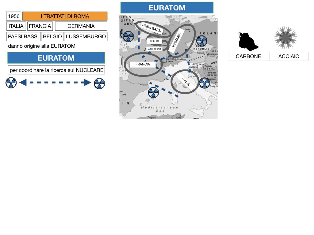 1. GEOGRAFIA_UNIONE EUROPEA_SIMULAZIONE.079