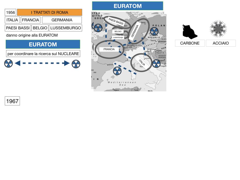 1. GEOGRAFIA_UNIONE EUROPEA_SIMULAZIONE.080