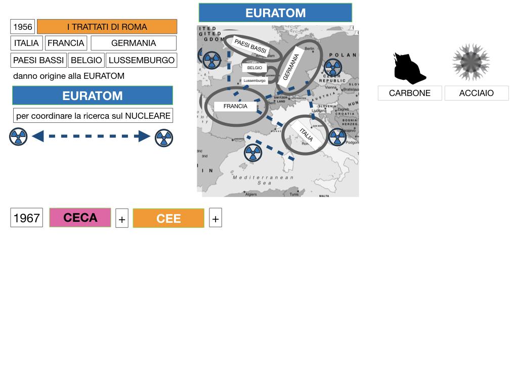 1. GEOGRAFIA_UNIONE EUROPEA_SIMULAZIONE.082