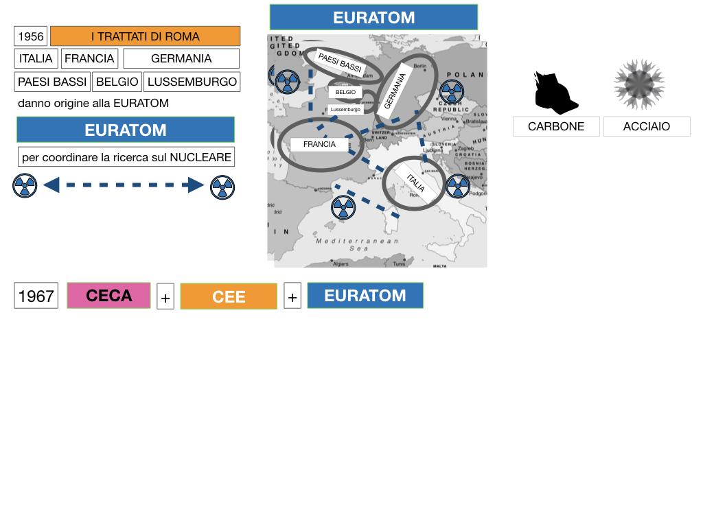 1. GEOGRAFIA_UNIONE EUROPEA_SIMULAZIONE.083