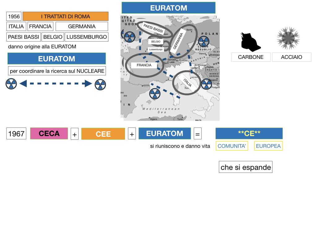 1. GEOGRAFIA_UNIONE EUROPEA_SIMULAZIONE.087