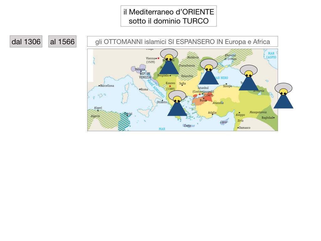 1. STORIA_IMPERO OTTOMANO_SIMULAZIONE.005