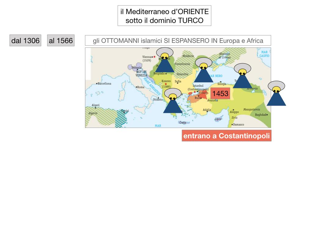 1. STORIA_IMPERO OTTOMANO_SIMULAZIONE.006