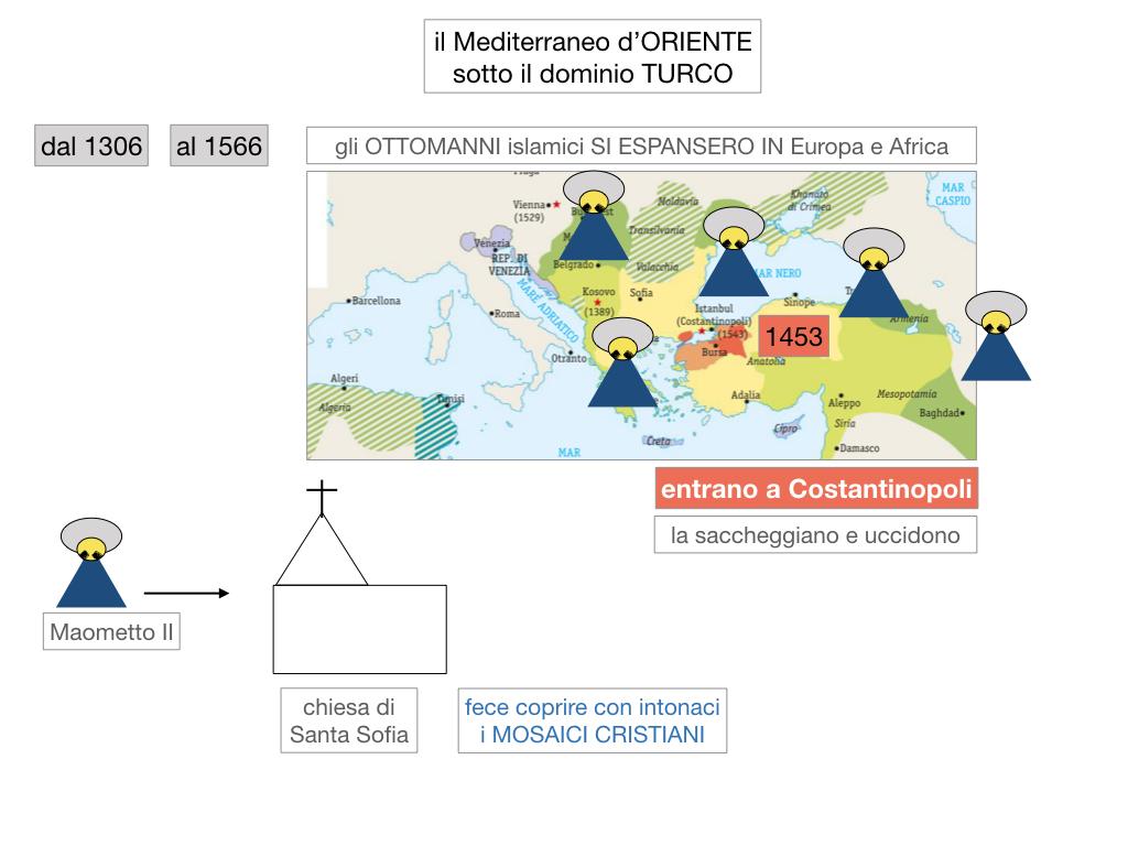 1. STORIA_IMPERO OTTOMANO_SIMULAZIONE.010