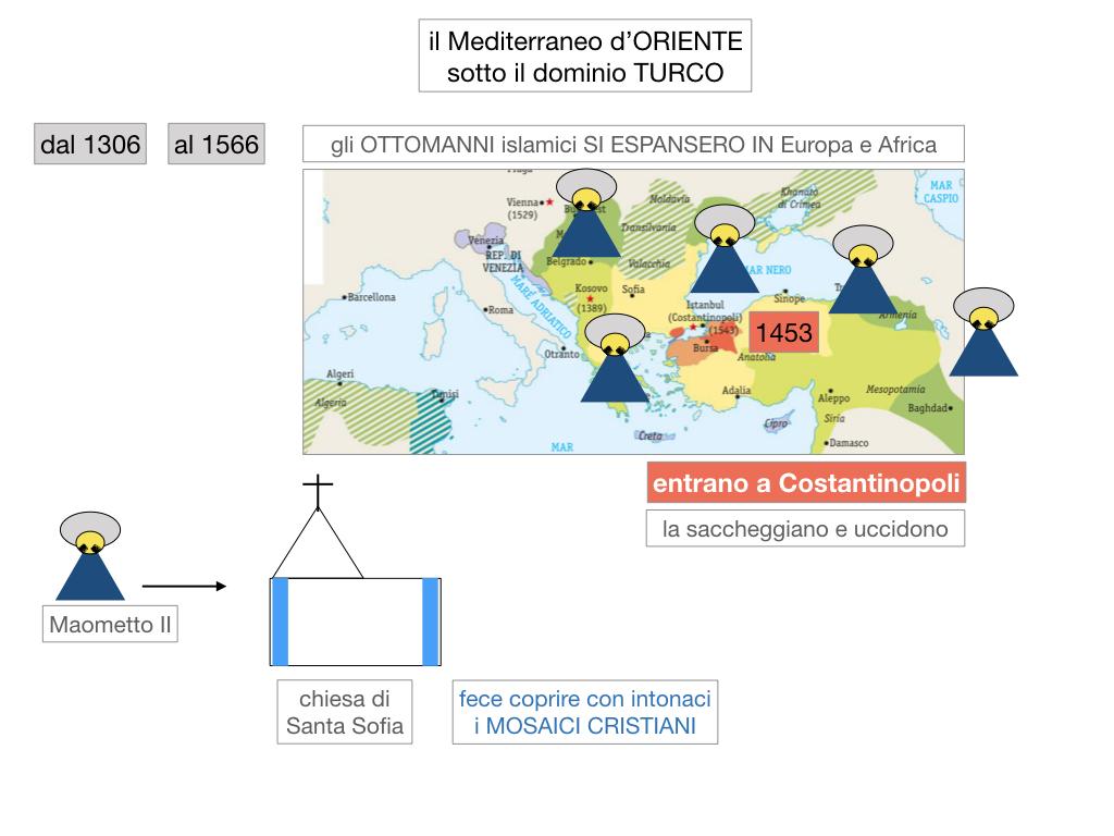 1. STORIA_IMPERO OTTOMANO_SIMULAZIONE.011