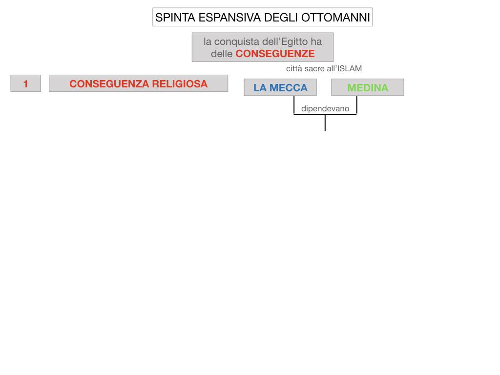 1. STORIA_IMPERO OTTOMANO_SIMULAZIONE.048