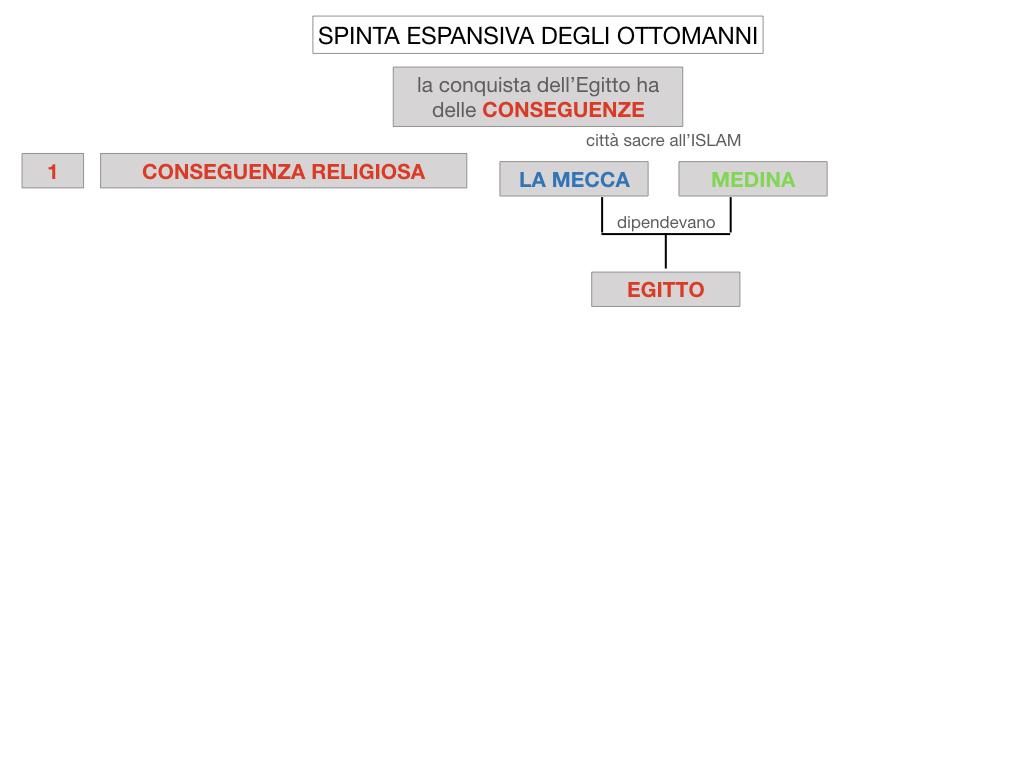 1. STORIA_IMPERO OTTOMANO_SIMULAZIONE.049