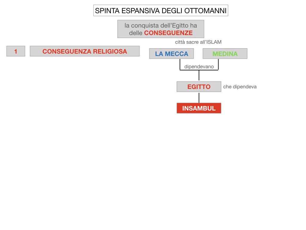 1. STORIA_IMPERO OTTOMANO_SIMULAZIONE.050