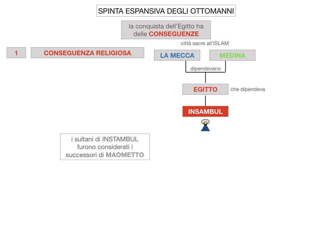 1. STORIA_IMPERO OTTOMANO_SIMULAZIONE.051