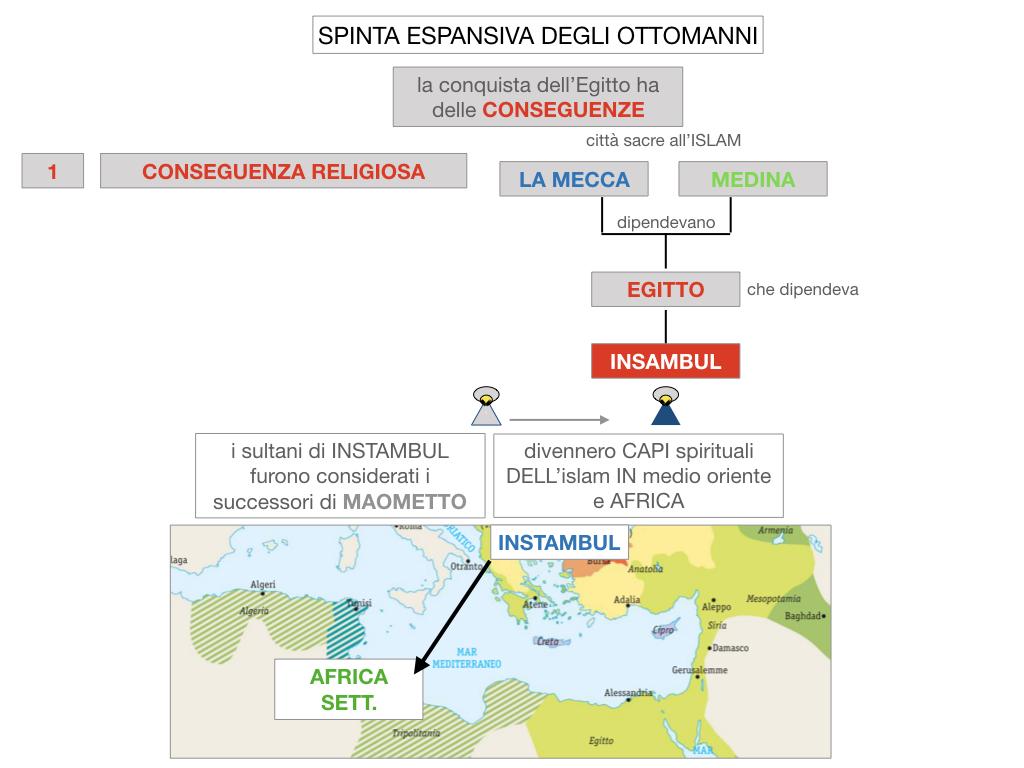 1. STORIA_IMPERO OTTOMANO_SIMULAZIONE.053