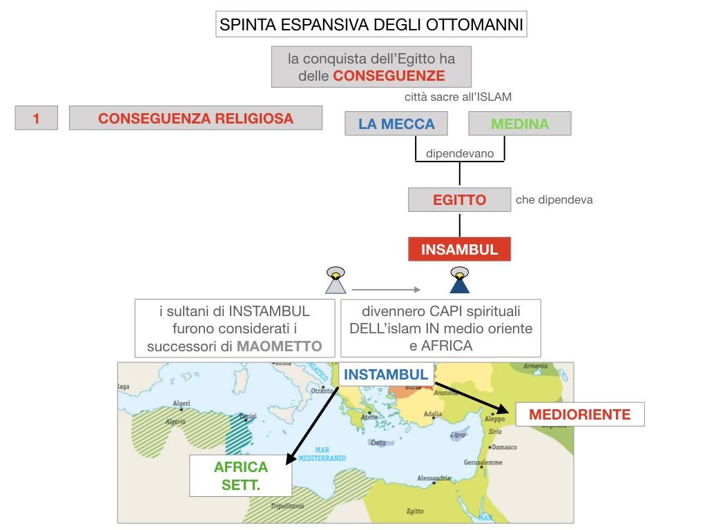1. STORIA_IMPERO OTTOMANO_SIMULAZIONE.054