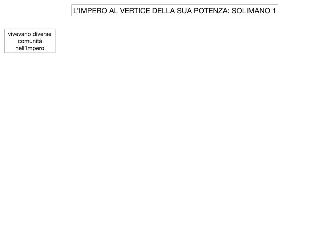1. STORIA_IMPERO OTTOMANO_SIMULAZIONE.066