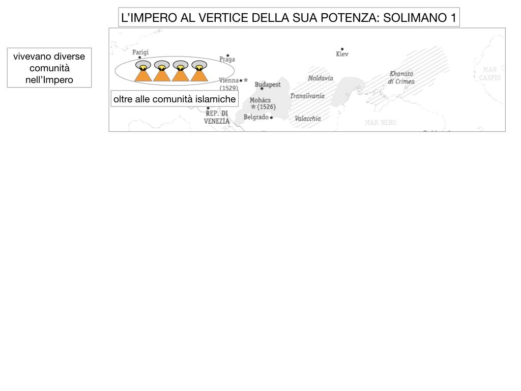 1. STORIA_IMPERO OTTOMANO_SIMULAZIONE.067