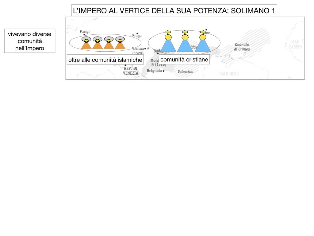 1. STORIA_IMPERO OTTOMANO_SIMULAZIONE.068