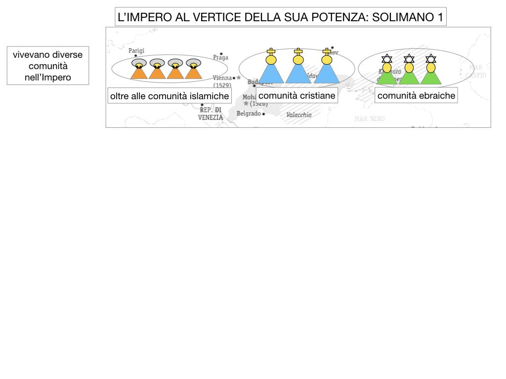 1. STORIA_IMPERO OTTOMANO_SIMULAZIONE.069