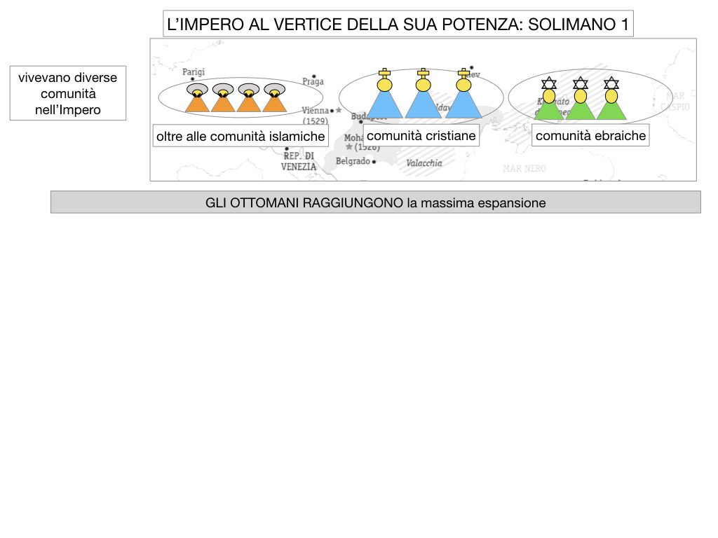 1. STORIA_IMPERO OTTOMANO_SIMULAZIONE.070