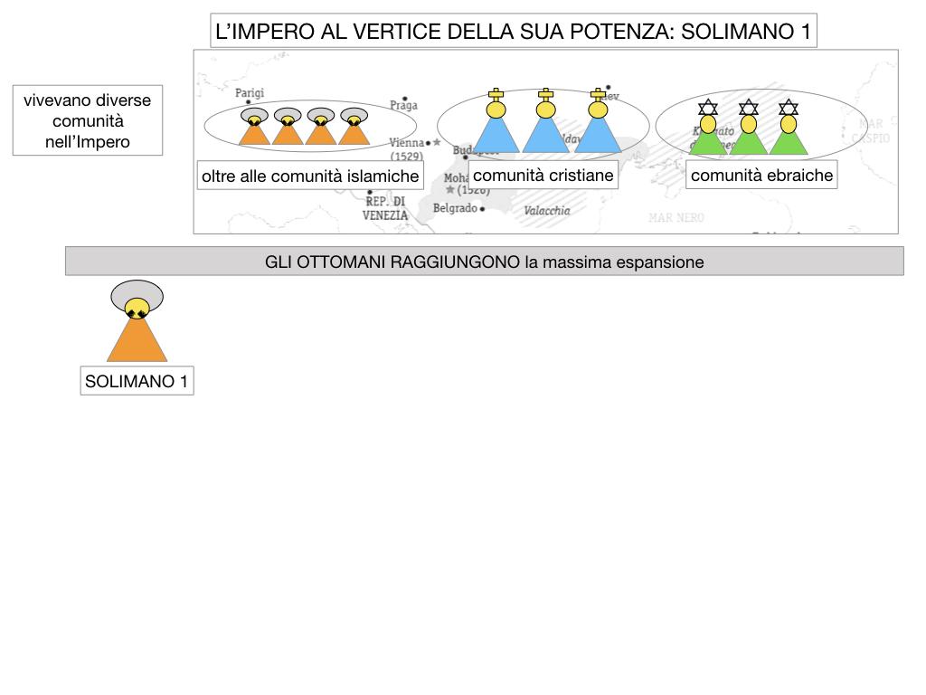 1. STORIA_IMPERO OTTOMANO_SIMULAZIONE.071