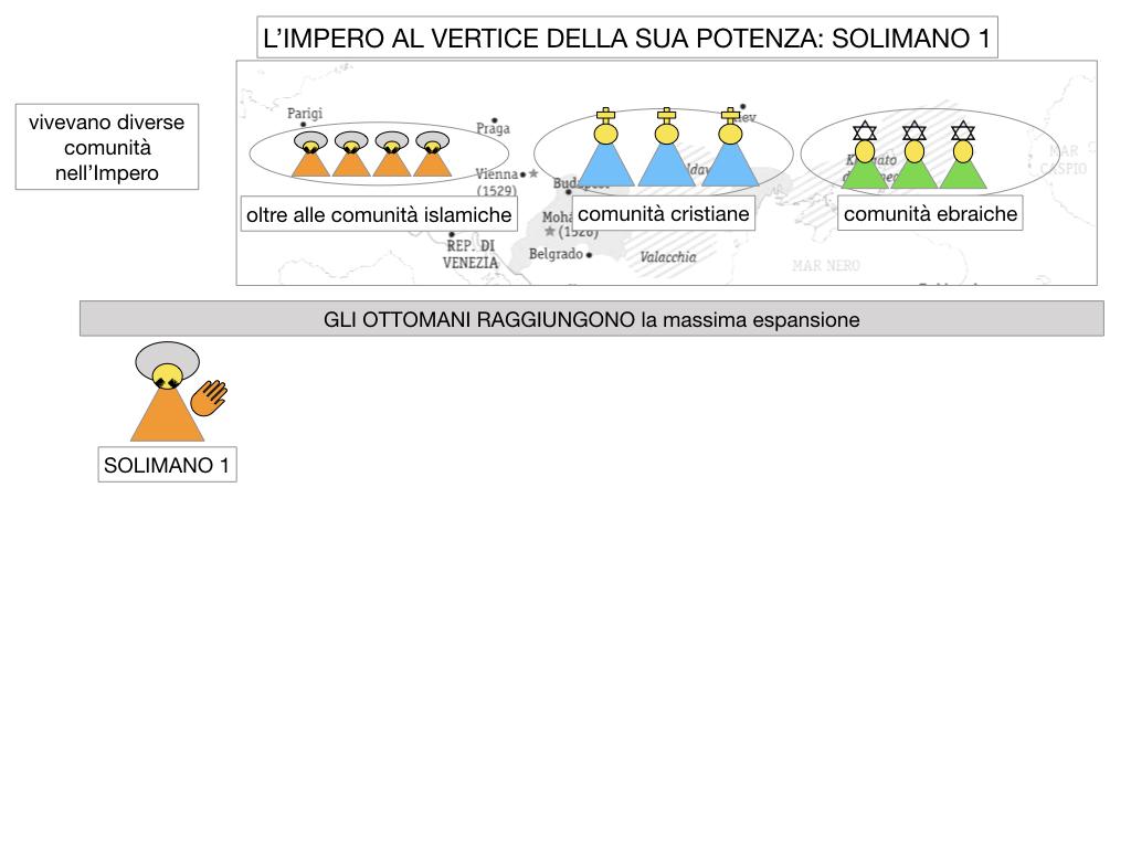 1. STORIA_IMPERO OTTOMANO_SIMULAZIONE.072