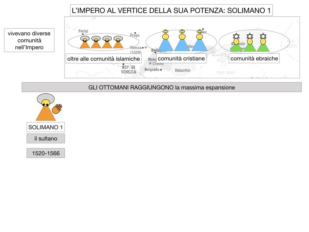 1. STORIA_IMPERO OTTOMANO_SIMULAZIONE.073