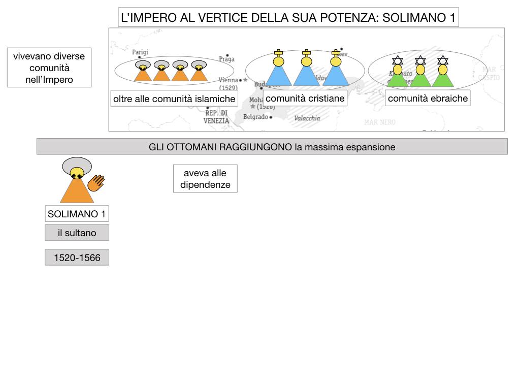 1. STORIA_IMPERO OTTOMANO_SIMULAZIONE.074