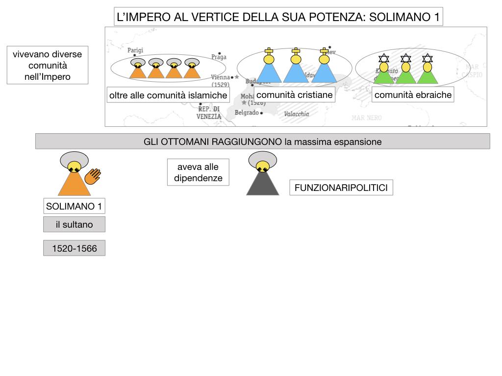 1. STORIA_IMPERO OTTOMANO_SIMULAZIONE.075