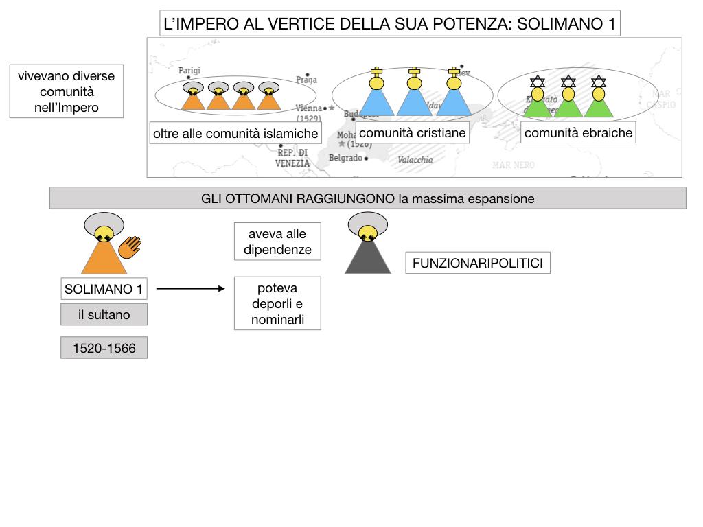 1. STORIA_IMPERO OTTOMANO_SIMULAZIONE.076
