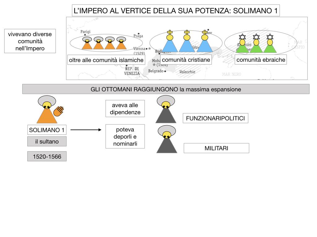 1. STORIA_IMPERO OTTOMANO_SIMULAZIONE.077
