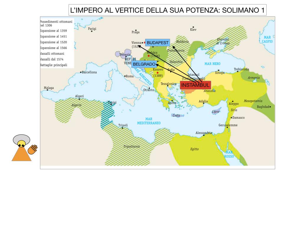 1. STORIA_IMPERO OTTOMANO_SIMULAZIONE.080