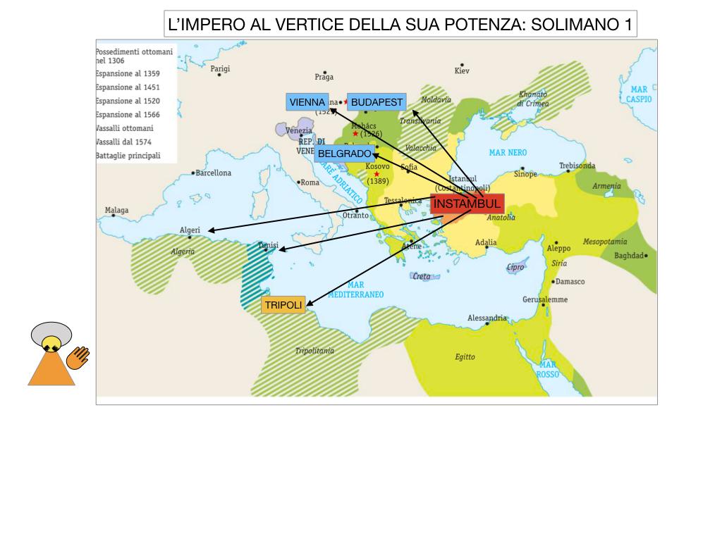 1. STORIA_IMPERO OTTOMANO_SIMULAZIONE.082