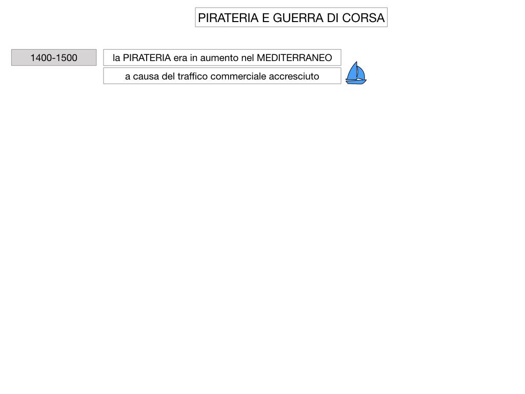 1. STORIA_IMPERO OTTOMANO_SIMULAZIONE.089