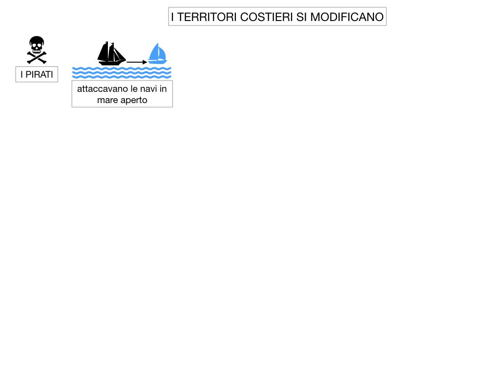 1. STORIA_IMPERO OTTOMANO_SIMULAZIONE.103