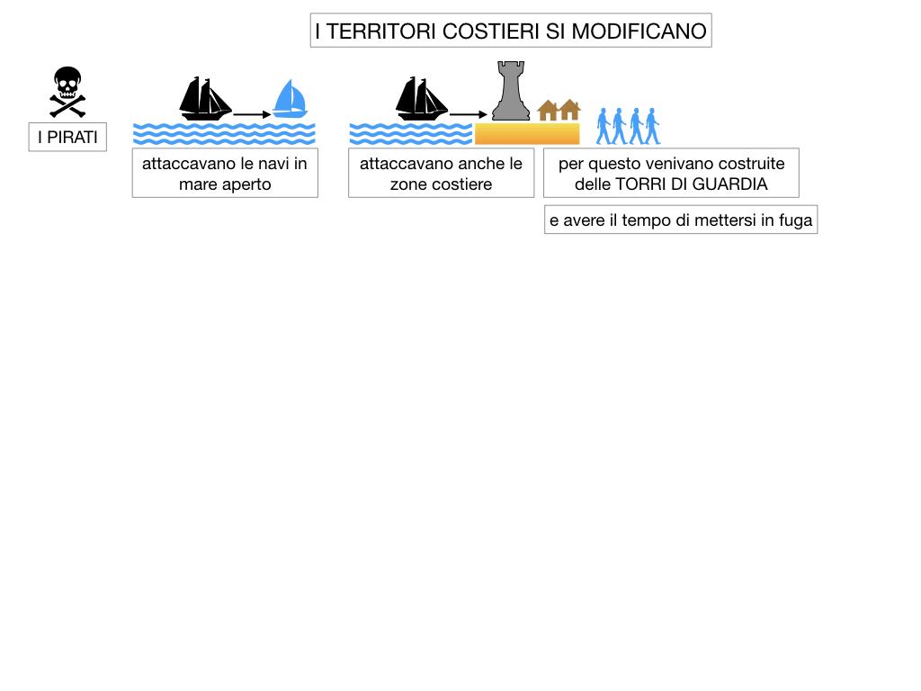 1. STORIA_IMPERO OTTOMANO_SIMULAZIONE.106
