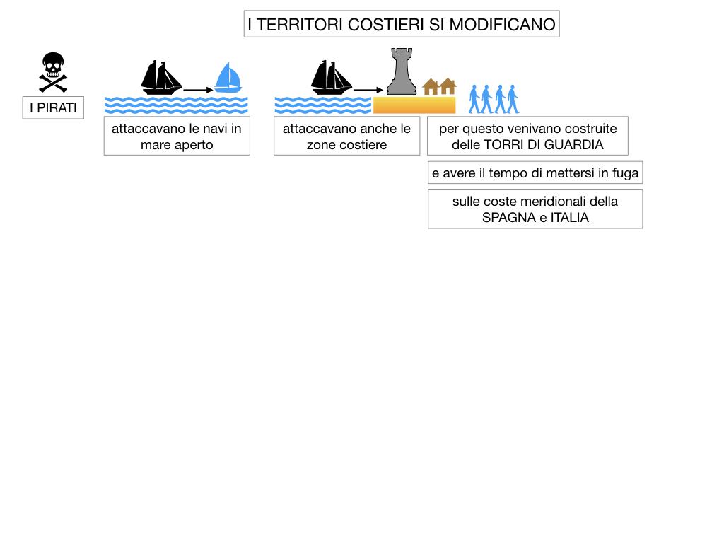 1. STORIA_IMPERO OTTOMANO_SIMULAZIONE.107