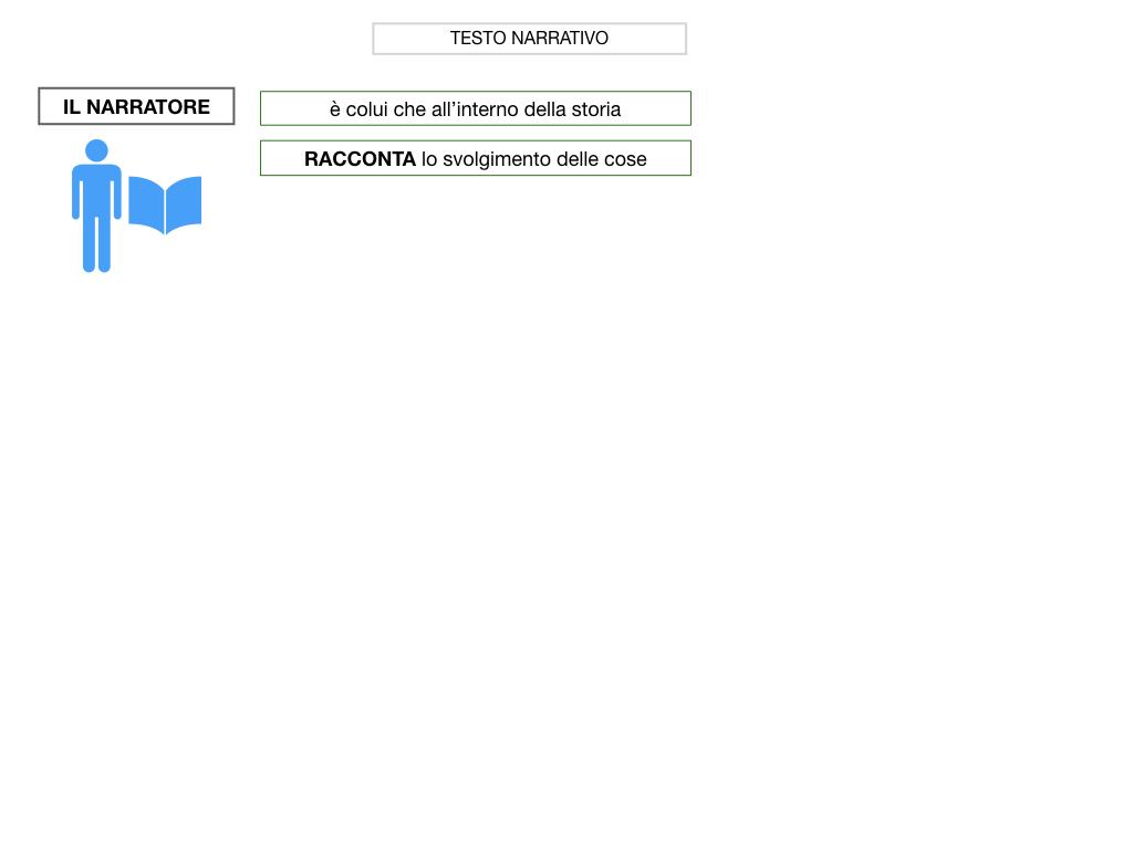 1. TESTO NARRATIVO_SIMULAZIONE.005