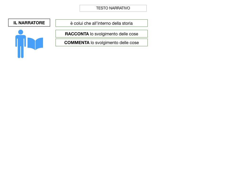 1. TESTO NARRATIVO_SIMULAZIONE.006