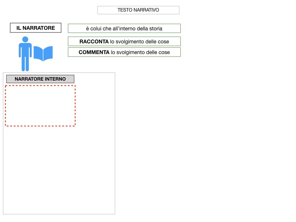 1. TESTO NARRATIVO_SIMULAZIONE.008