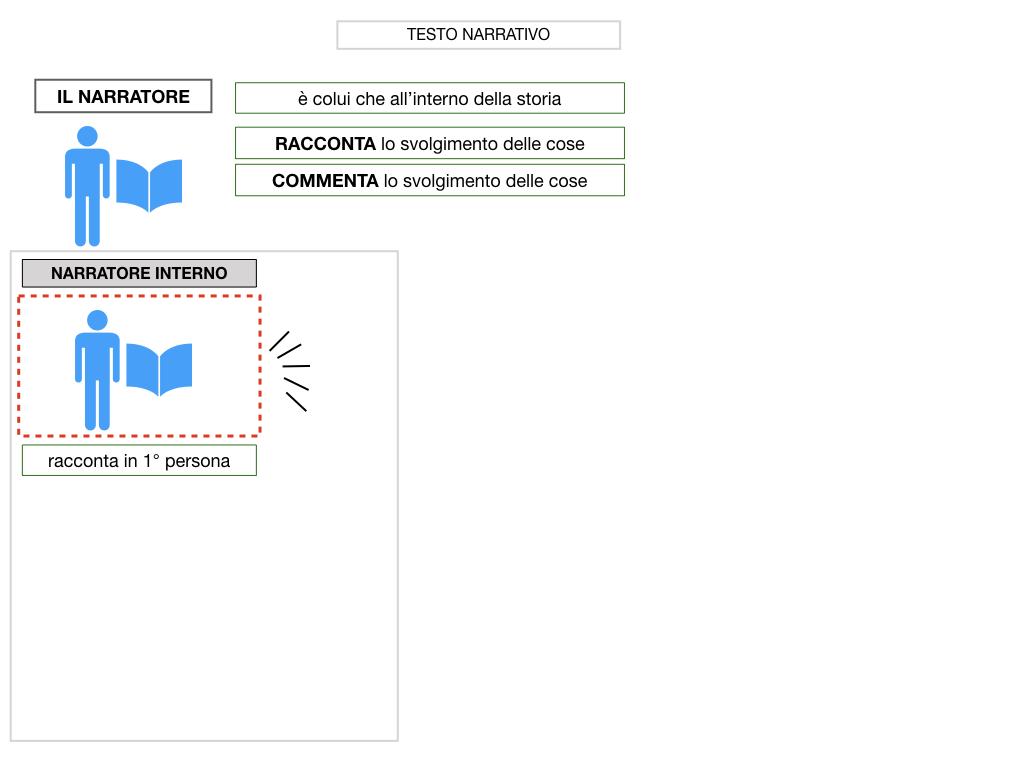 1. TESTO NARRATIVO_SIMULAZIONE.010