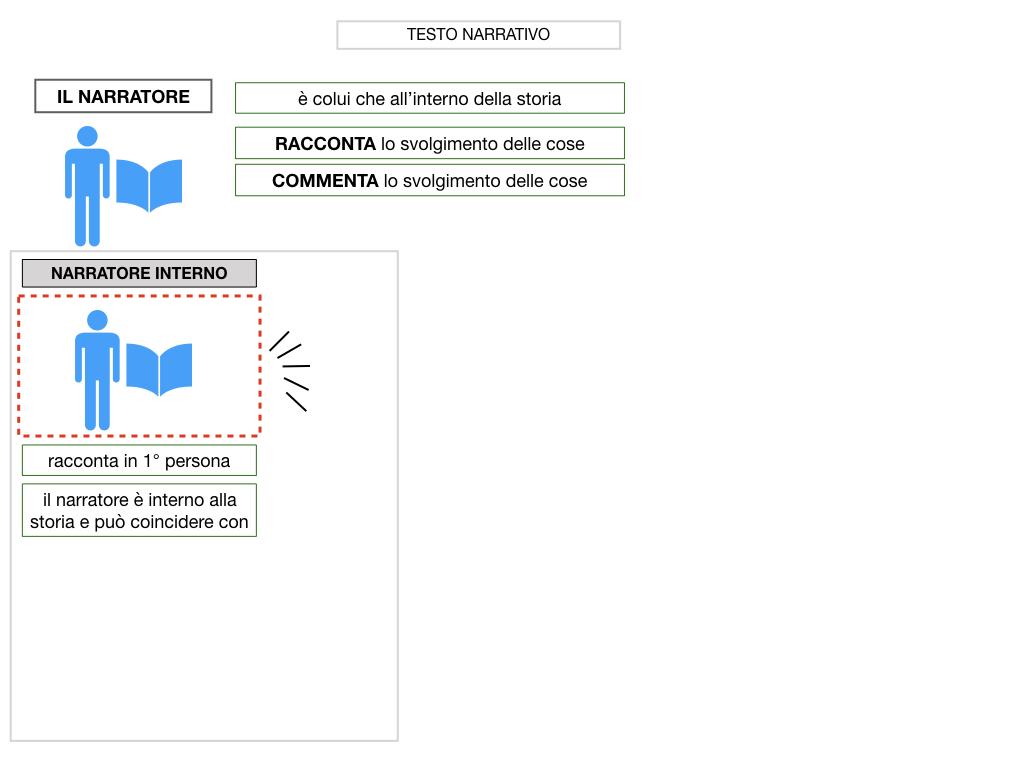 1. TESTO NARRATIVO_SIMULAZIONE.011