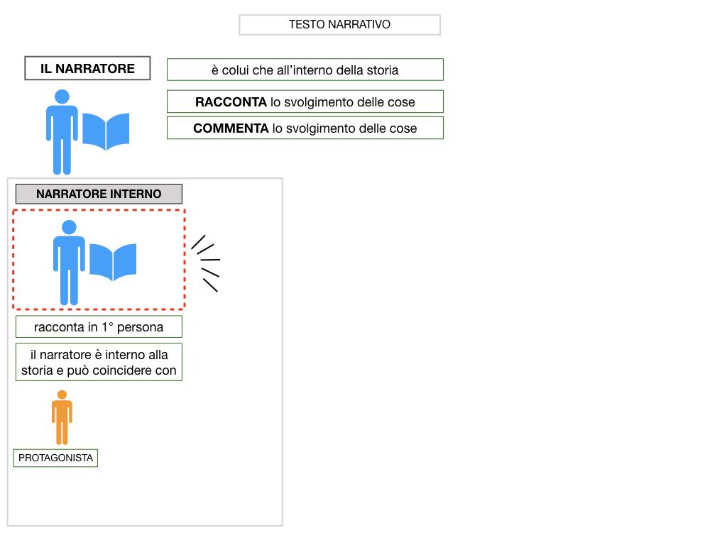 1. TESTO NARRATIVO_SIMULAZIONE.012