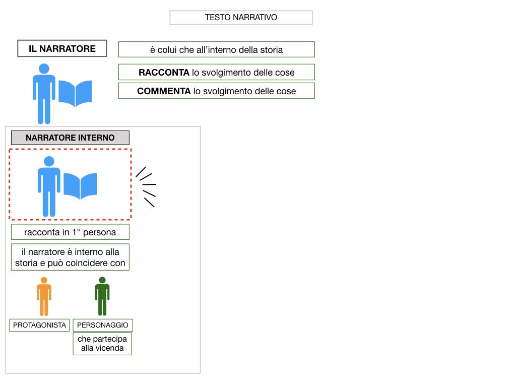 1. TESTO NARRATIVO_SIMULAZIONE.014