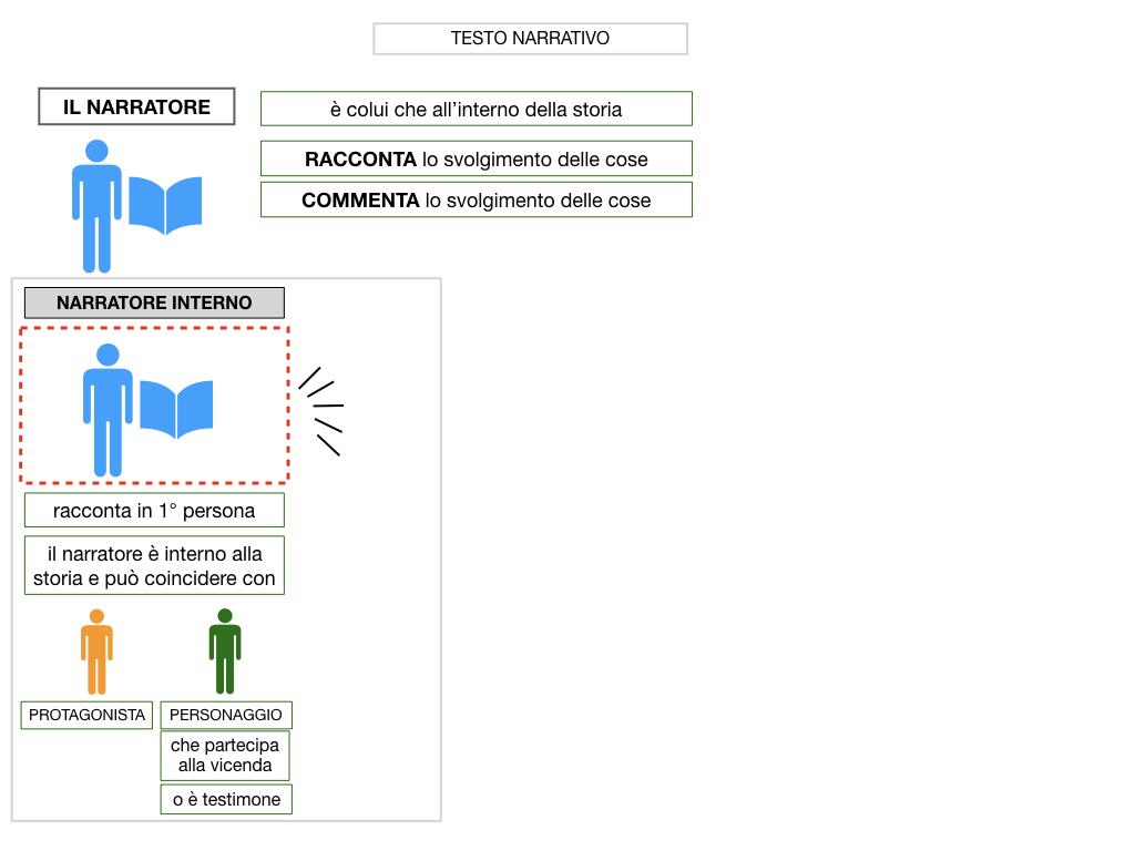 1. TESTO NARRATIVO_SIMULAZIONE.015