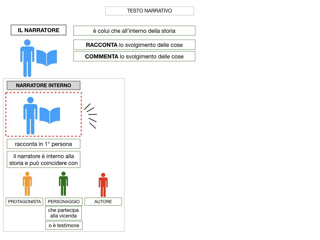1. TESTO NARRATIVO_SIMULAZIONE.016