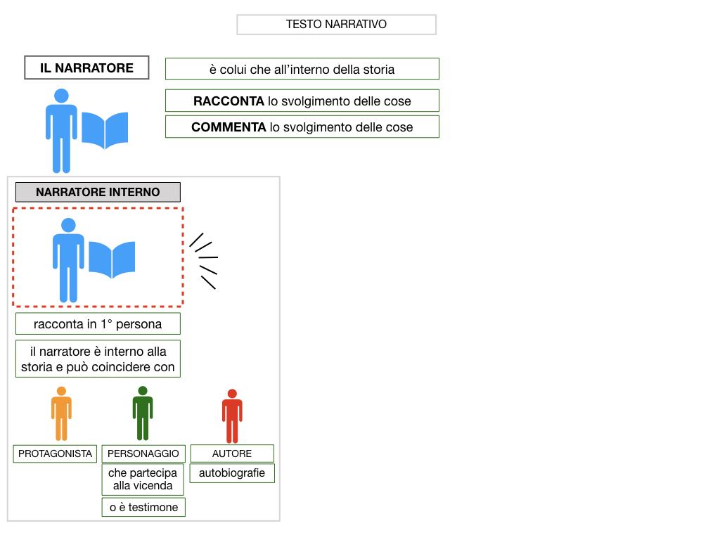1. TESTO NARRATIVO_SIMULAZIONE.017